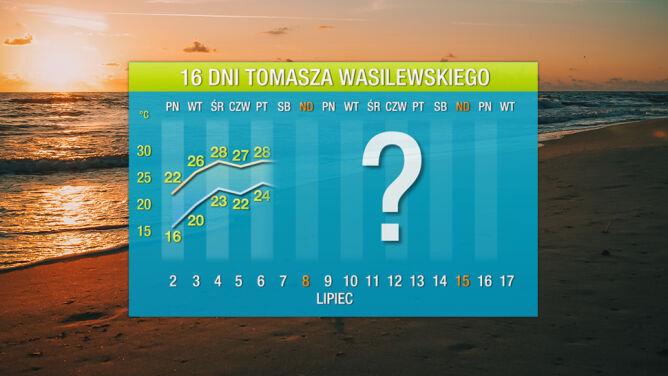 Prognoza pogody na 16 dni: <br />widać koniec ochłodzenia